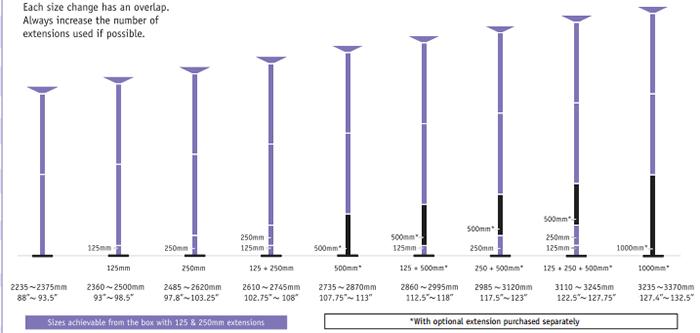 original-xpole-chart